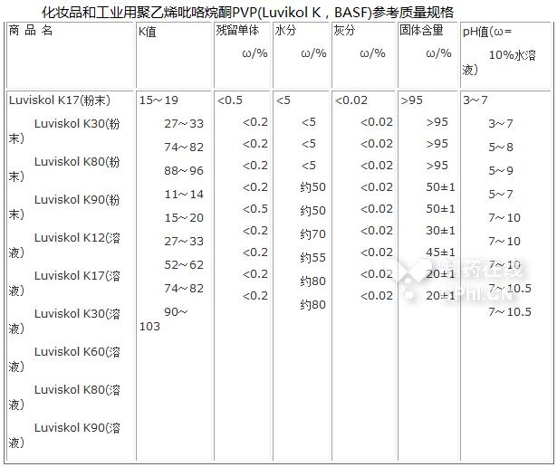 优质高分子聚乙烯基吡咯烷酮产品价格规格