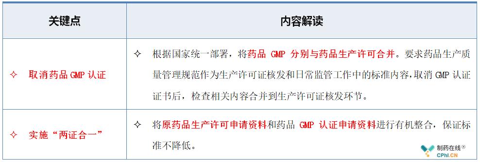 取消GMP认证